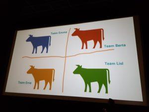 Slider mit 4 bunten Kühen: Team Emma, Team Berta, Team Erna und Team Lisl