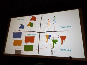 Slider: Die bunten Kühe sind aufteilt in Team Head, Team Body, Team Tail und Team Leg